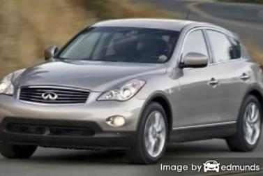 Insurance quote for Infiniti EX35 in Philadelphia