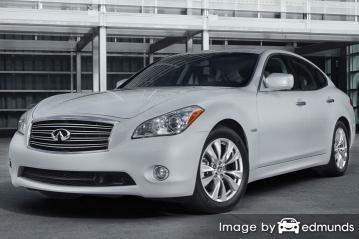 Insurance quote for Infiniti M37 in Philadelphia